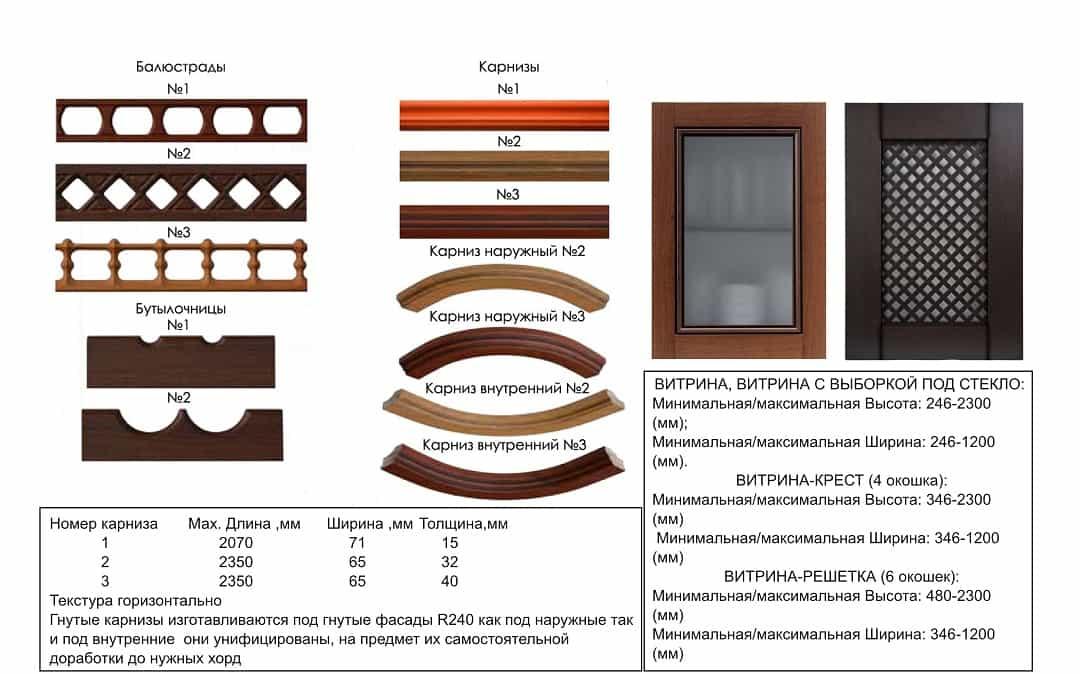 Фасады пленка ПВХ декоративные элементы
