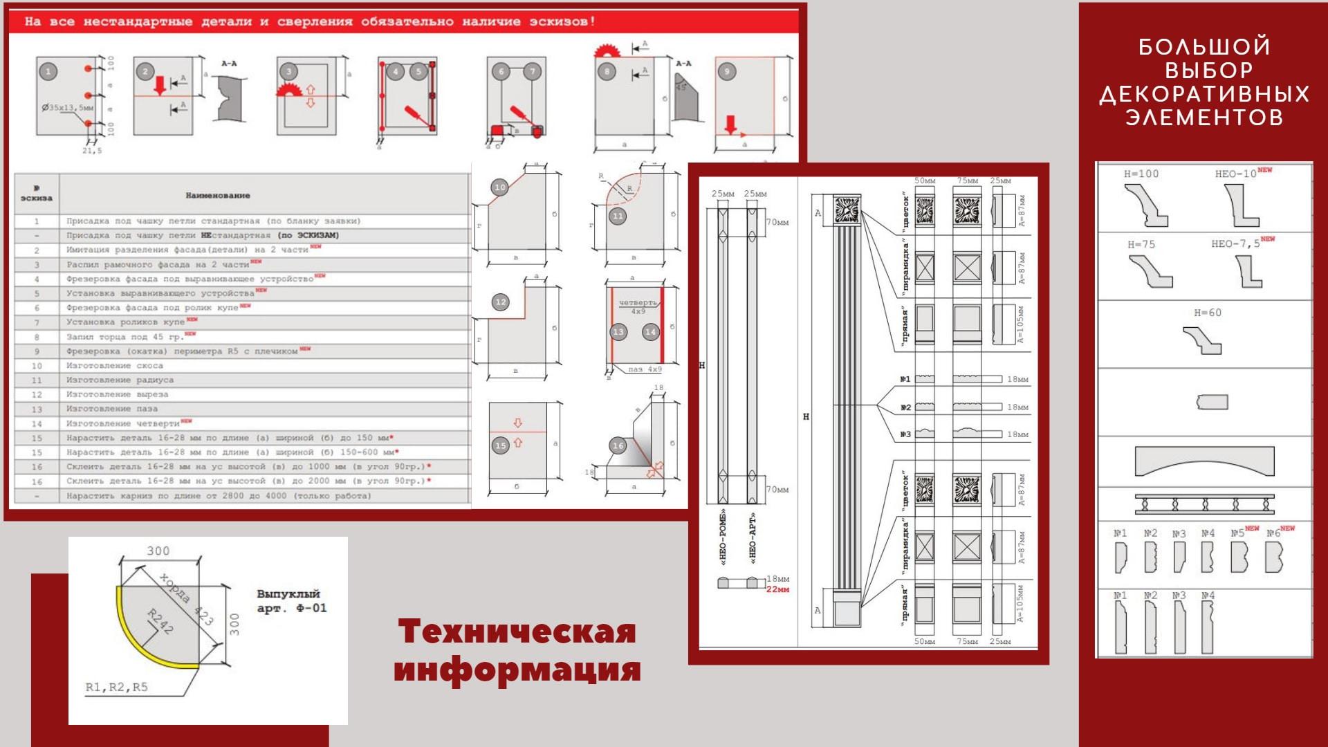 Техническая информация по фасадам в эмали